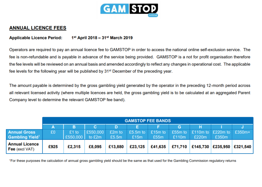 Gamstop – More jobs for the boys?